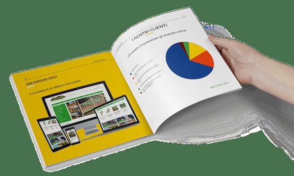 Brochure – Catalogo aziendale quadrato 21x21cm