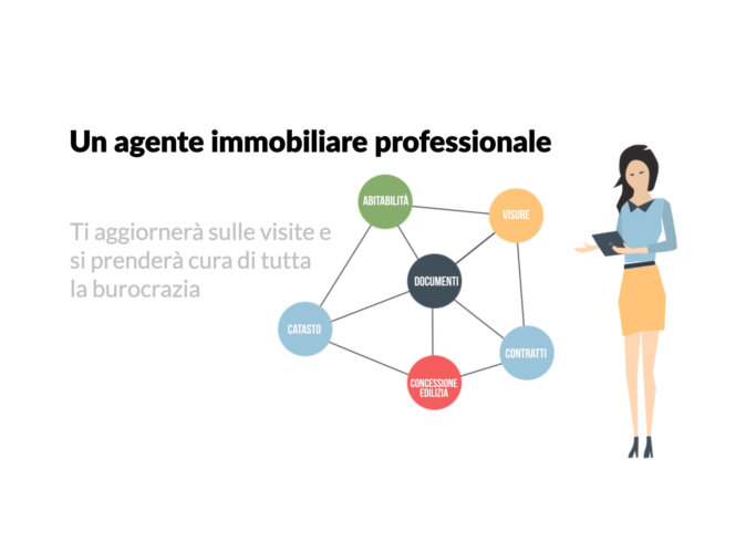 Video aziendale Agenzia Immobiliare Mediocasaweb